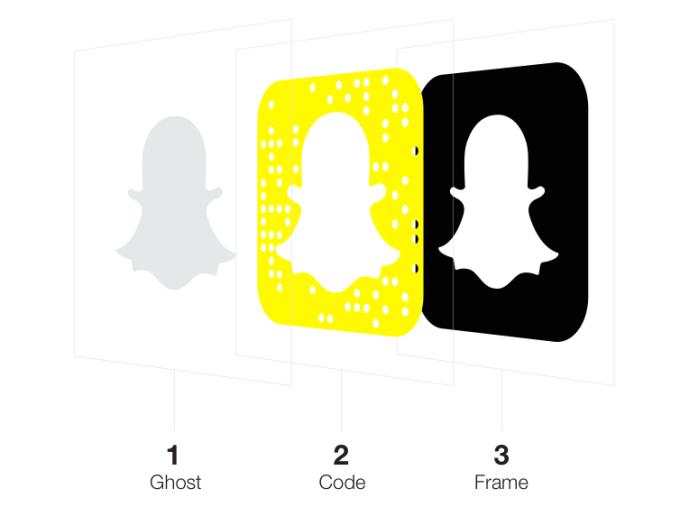 How Do Snapchat's Snapcodes Work? | Black Atlas Creative
